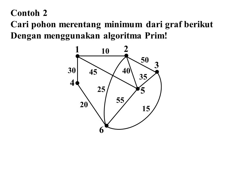  Contoh 2 Cari pohon merentang minimum dari graf berikut