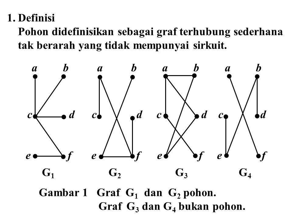 Definisi Pohon didefinisikan sebagai graf terhubung sederhana. tak berarah yang tidak mempunyai sirkuit.