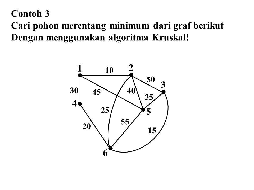  Contoh 3 Cari pohon merentang minimum dari graf berikut