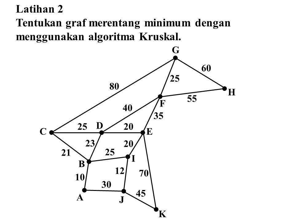 Tentukan graf merentang minimum dengan menggunakan algoritma Kruskal.