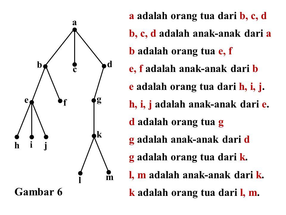 Gambar 6 a adalah orang tua dari b, c, d