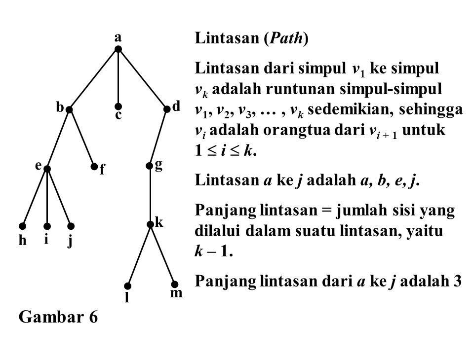 Gambar 6 Lintasan (Path) Lintasan dari simpul v1 ke simpul