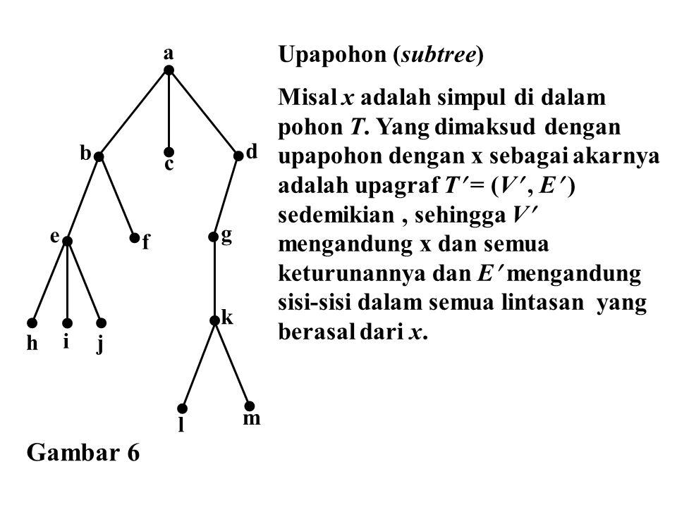 Gambar 6 Upapohon (subtree)