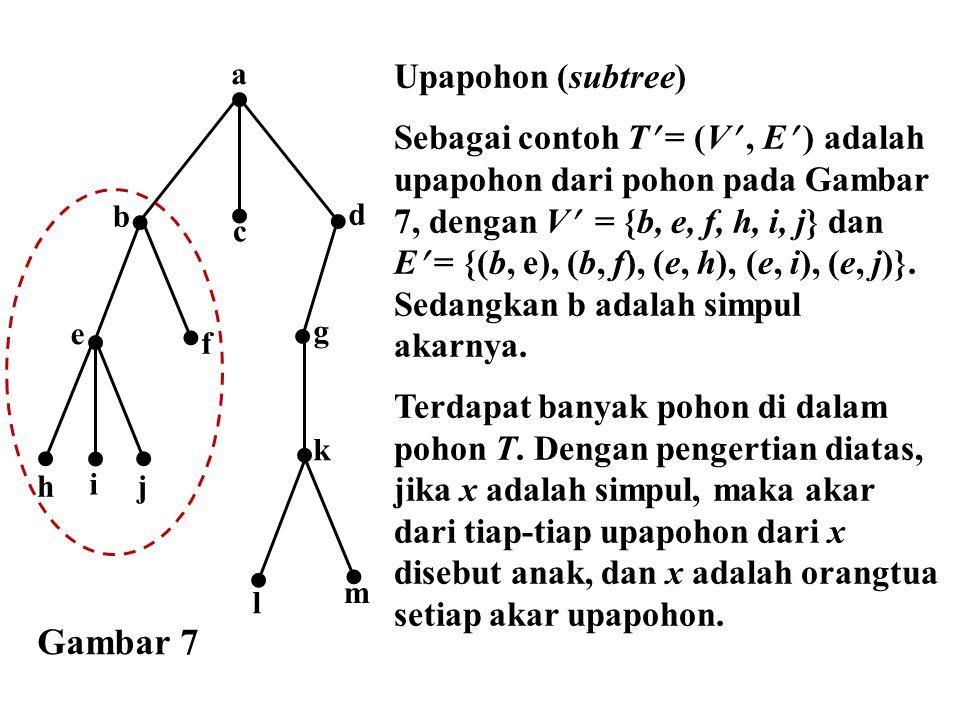 Gambar 7 Upapohon (subtree)