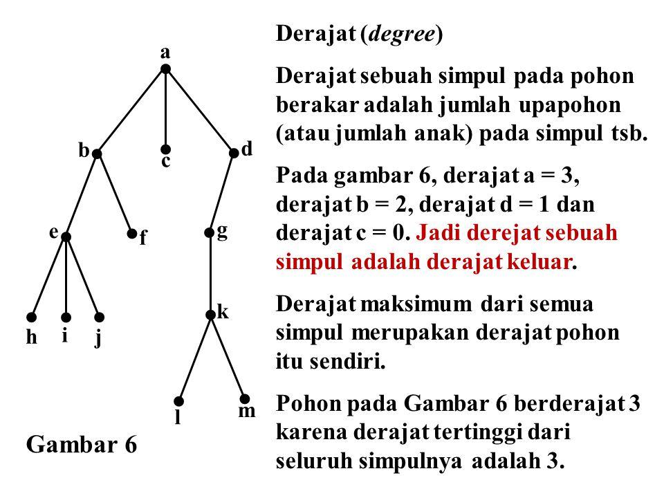 Gambar 6 Derajat (degree)