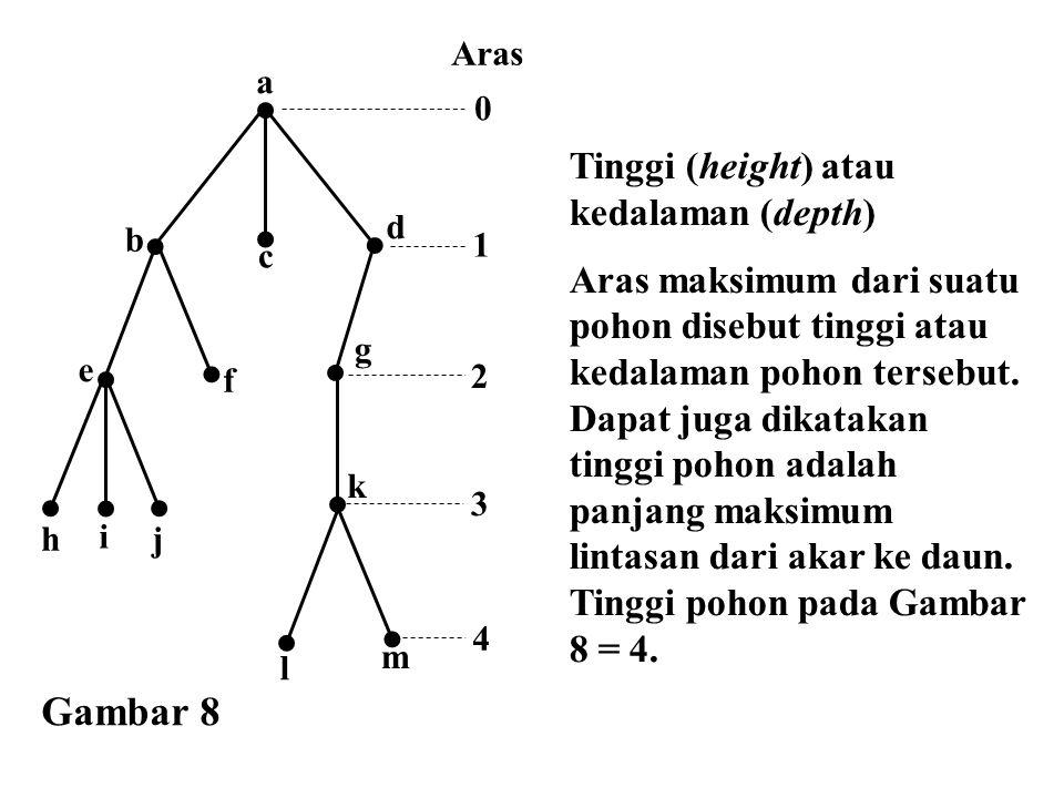 Gambar 8 Tinggi (height) atau kedalaman (depth)