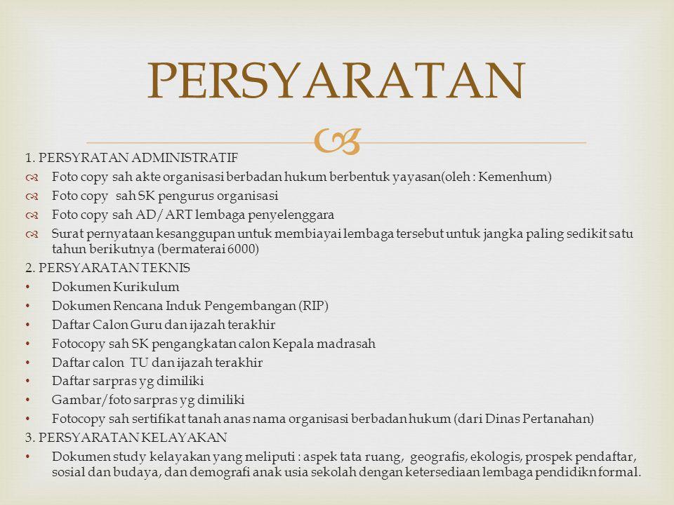 PERSYARATAN 1. PERSYRATAN ADMINISTRATIF