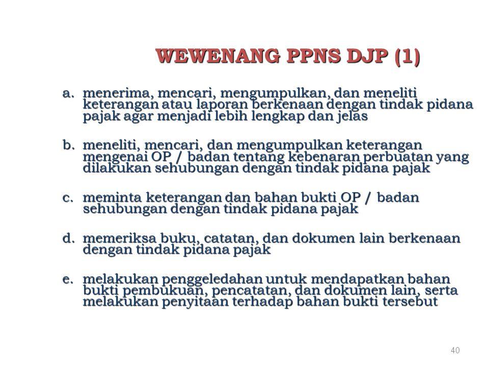 WEWENANG PPNS DJP (1)