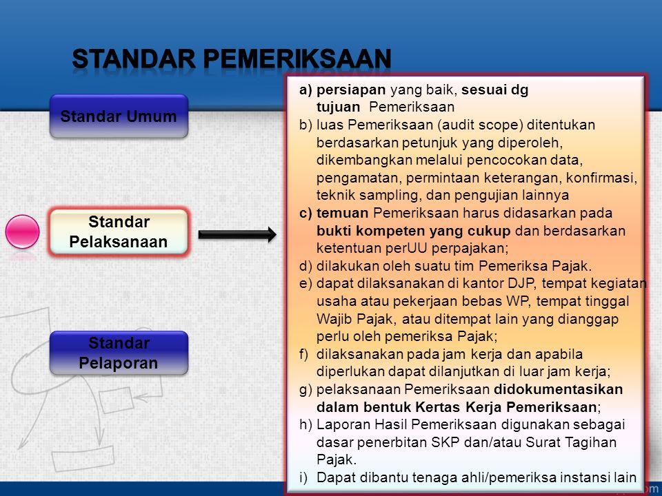 STANDAR PEMERIKSAAN Standar Umum Standar Pelaksanaan Standar Pelaporan