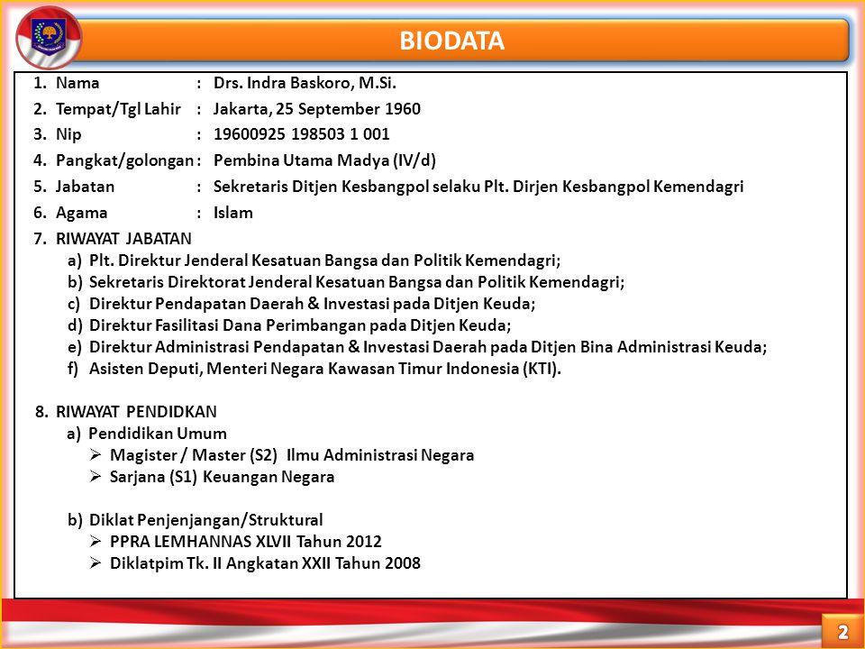 BIODATA 2 Nama : Drs. Indra Baskoro, M.Si.