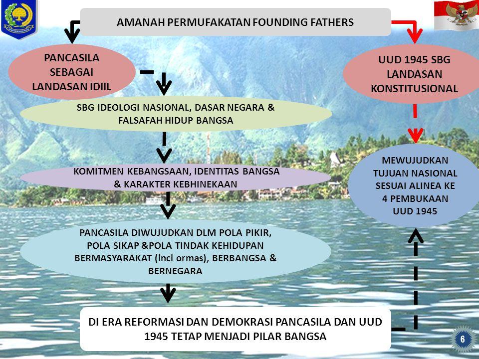 AMANAH PERMUFAKATAN FOUNDING FATHERS