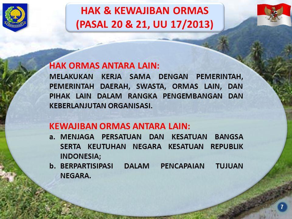 HAK & KEWAJIBAN ORMAS (PASAL 20 & 21, UU 17/2013)