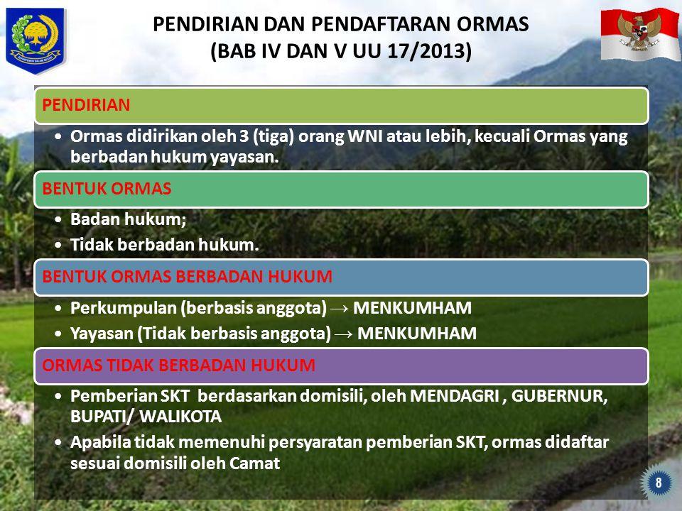 PENDIRIAN DAN PENDAFTARAN ORMAS (BAB IV DAN V UU 17/2013)