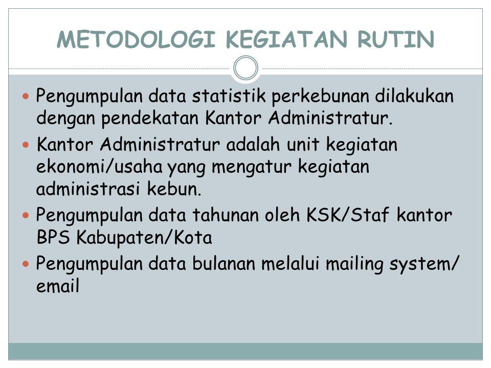METODOLOGI KEGIATAN RUTIN