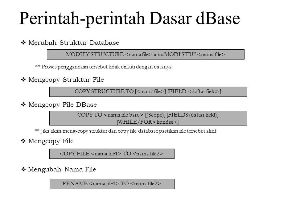 Perintah-perintah Dasar dBase