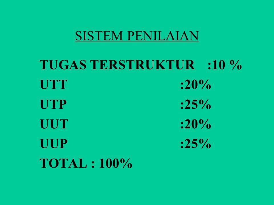 SISTEM PENILAIAN TUGAS TERSTRUKTUR :10 % UTT :20% UTP :25% UUT :20% UUP :25%