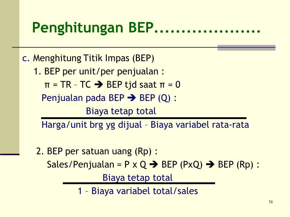 Penghitungan BEP.................... c. Menghitung Titik Impas (BEP)