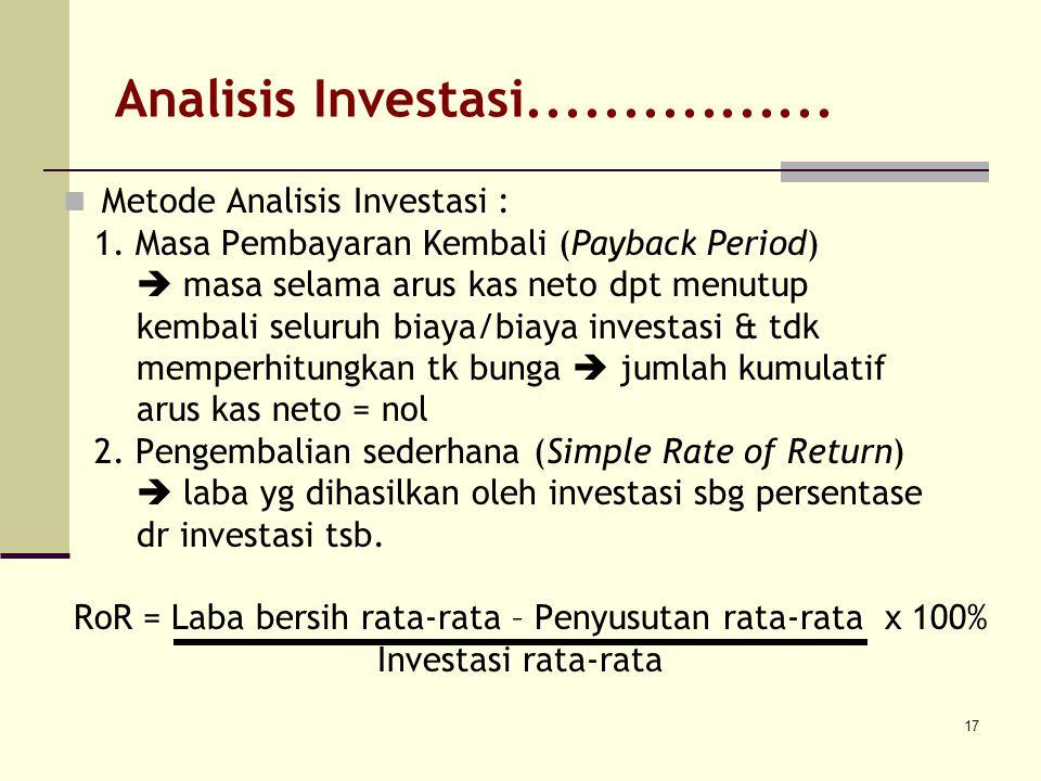 Analisis Investasi................ Metode Analisis Investasi :