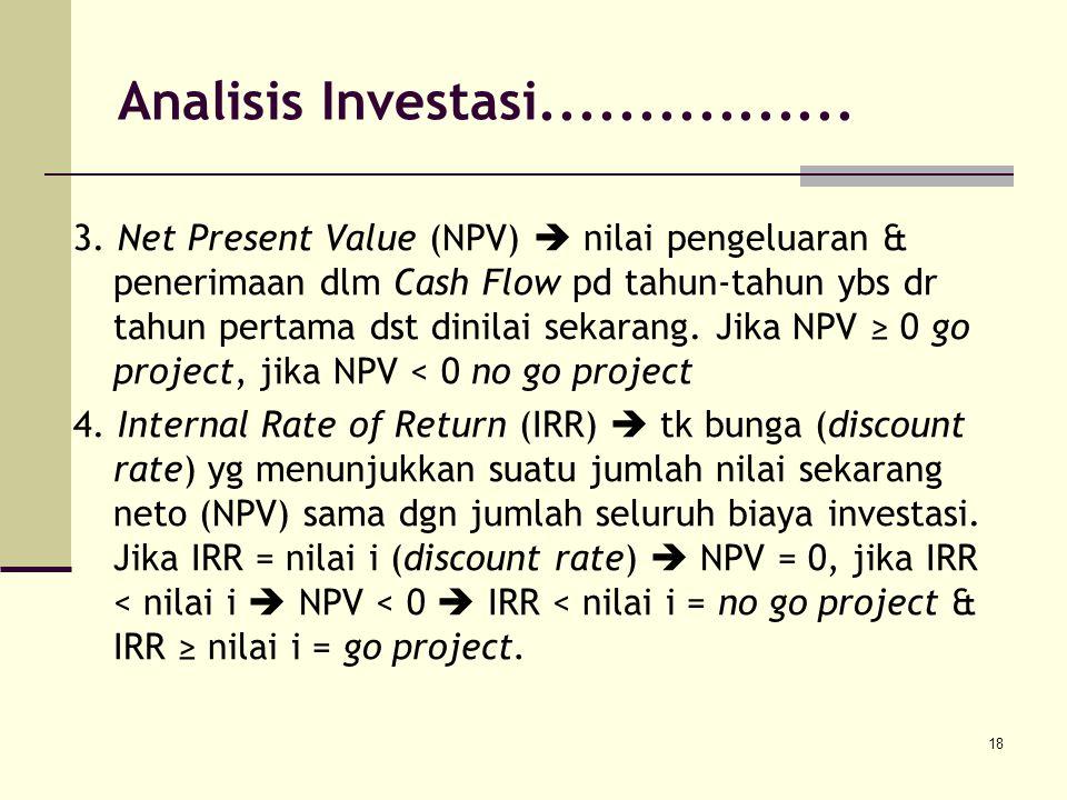 Analisis Investasi................