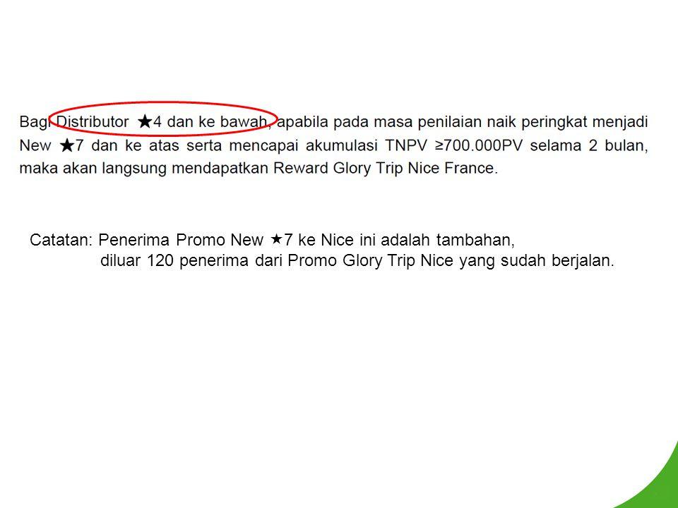 Catatan: Penerima Promo New 7 ke Nice ini adalah tambahan,