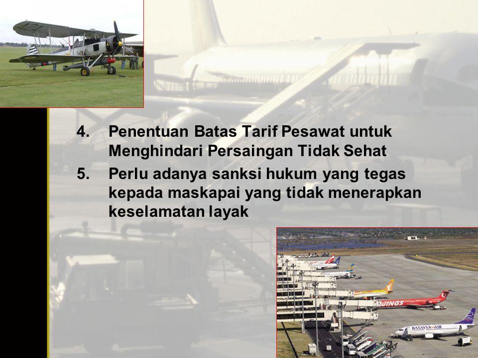 4. Penentuan Batas Tarif Pesawat untuk Menghindari Persaingan Tidak Sehat
