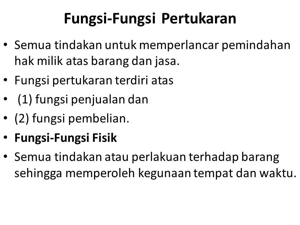 Fungsi-Fungsi Pertukaran