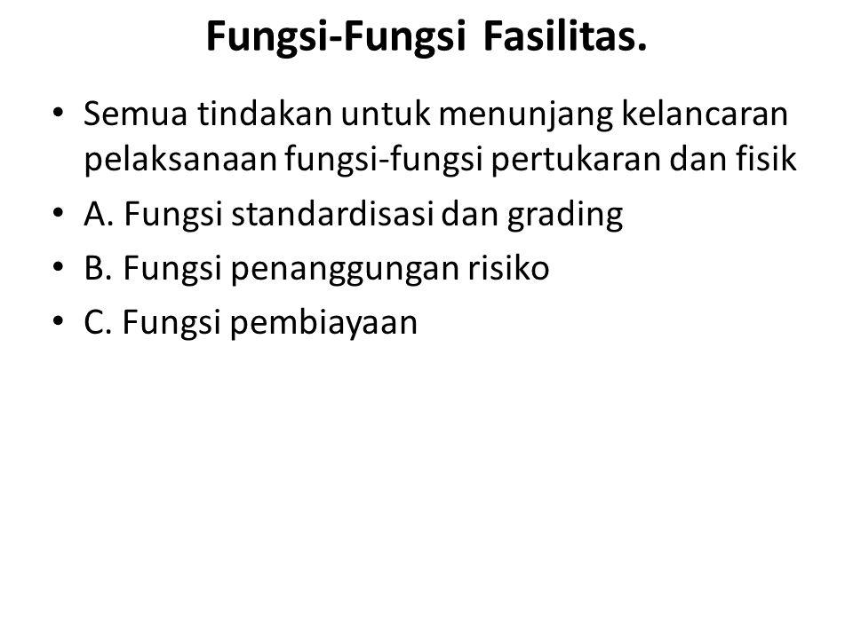 Fungsi-Fungsi Fasilitas.