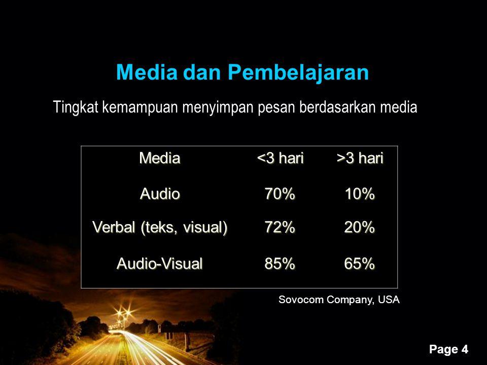 Tingkat kemampuan menyimpan pesan berdasarkan media