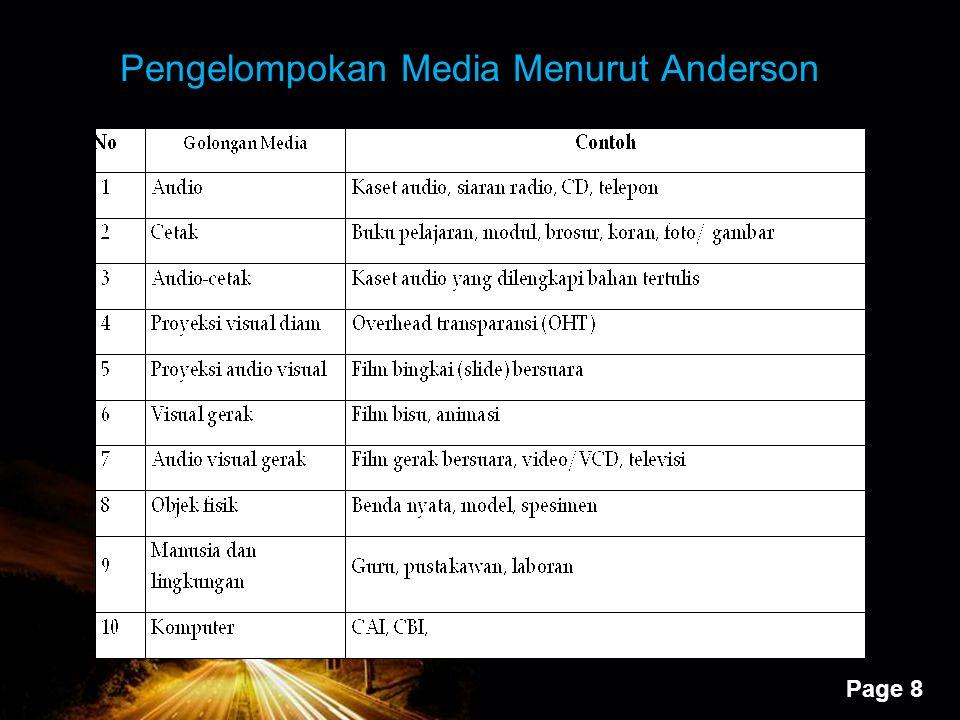 Pengelompokan Media Menurut Anderson