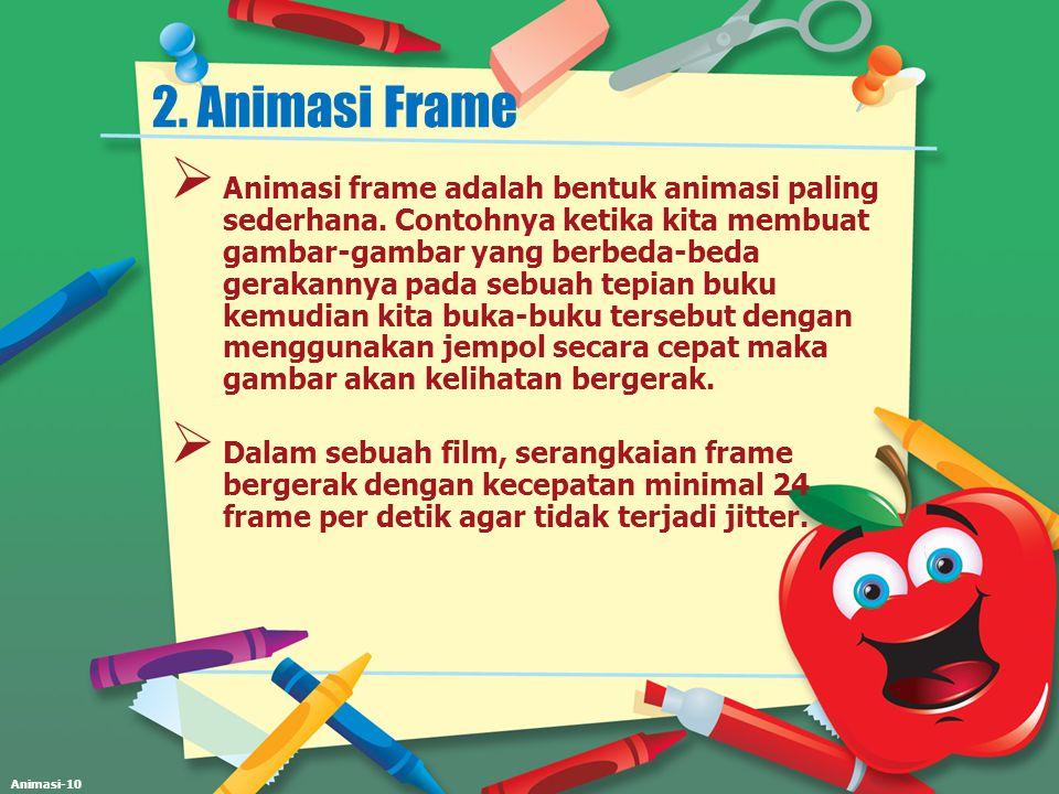 2. Animasi Frame