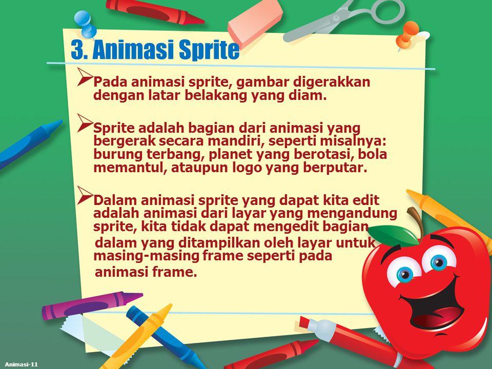 3. Animasi Sprite Pada animasi sprite, gambar digerakkan dengan latar belakang yang diam.