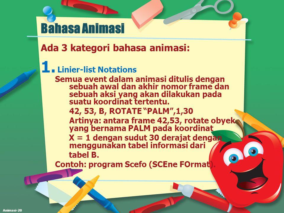 Bahasa Animasi Ada 3 kategori bahasa animasi: Linier-list Notations