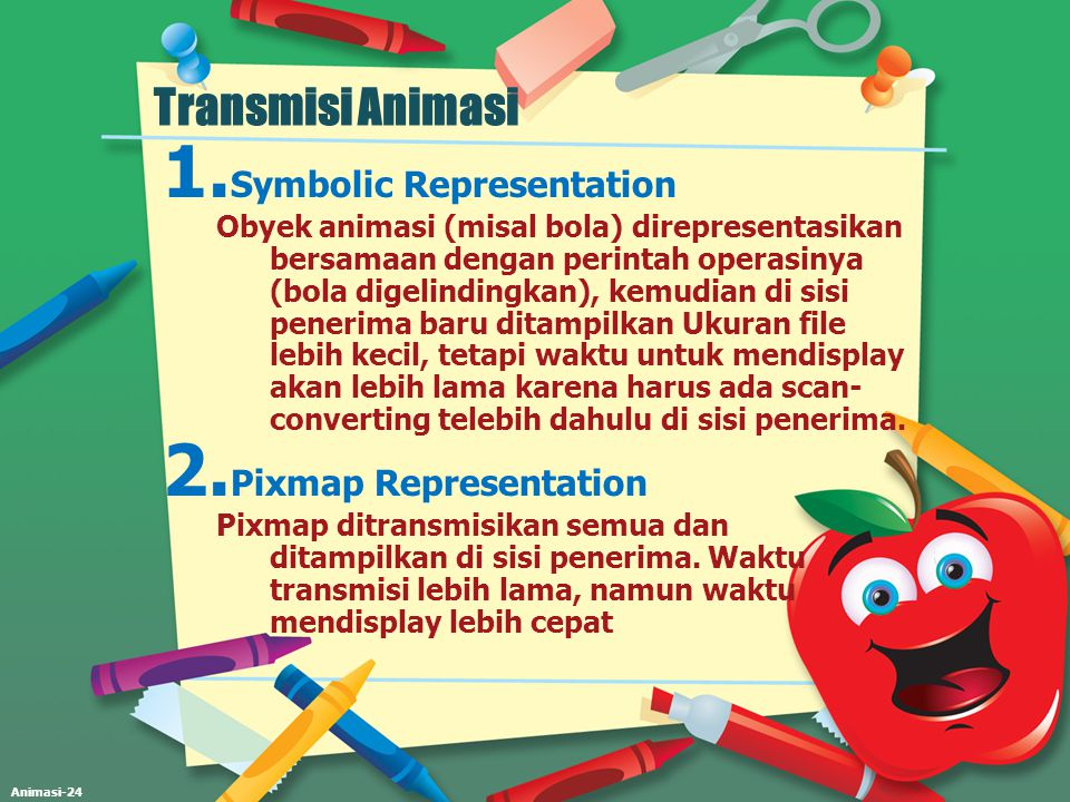 Transmisi Animasi Symbolic Representation Pixmap Representation