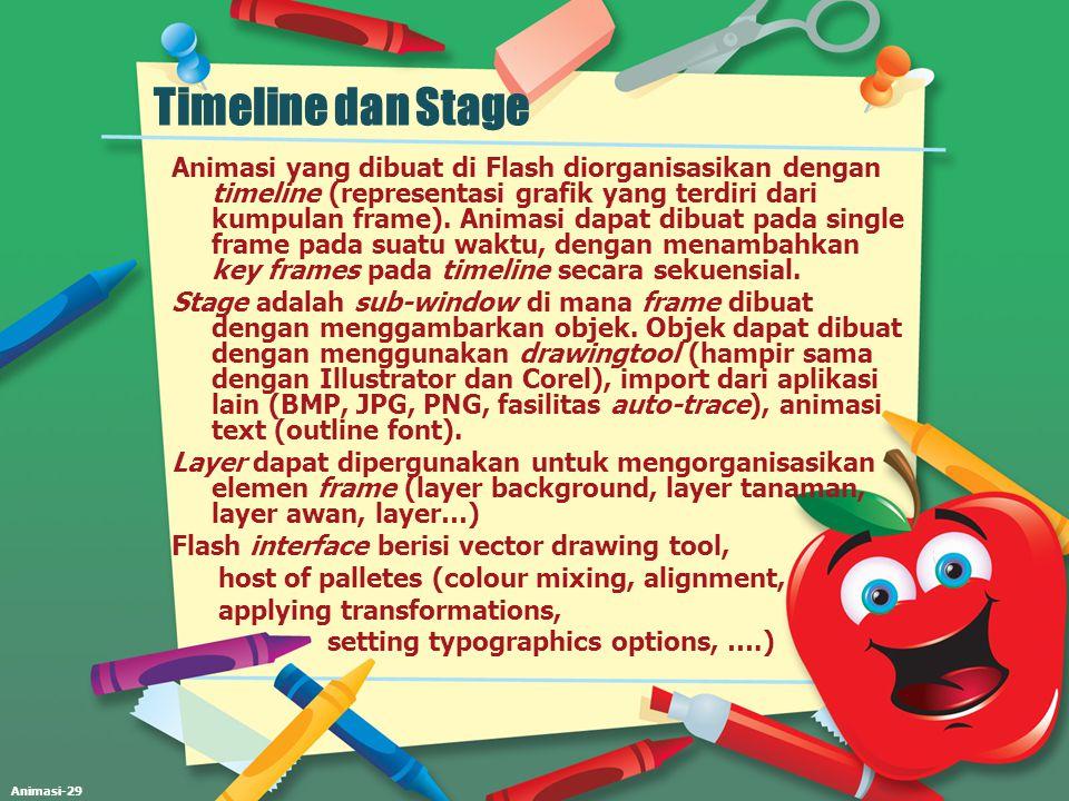 Timeline dan Stage