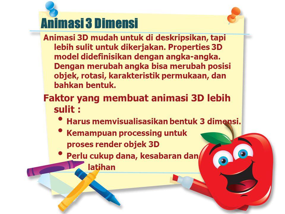 Animasi 3 Dimensi Faktor yang membuat animasi 3D lebih sulit :