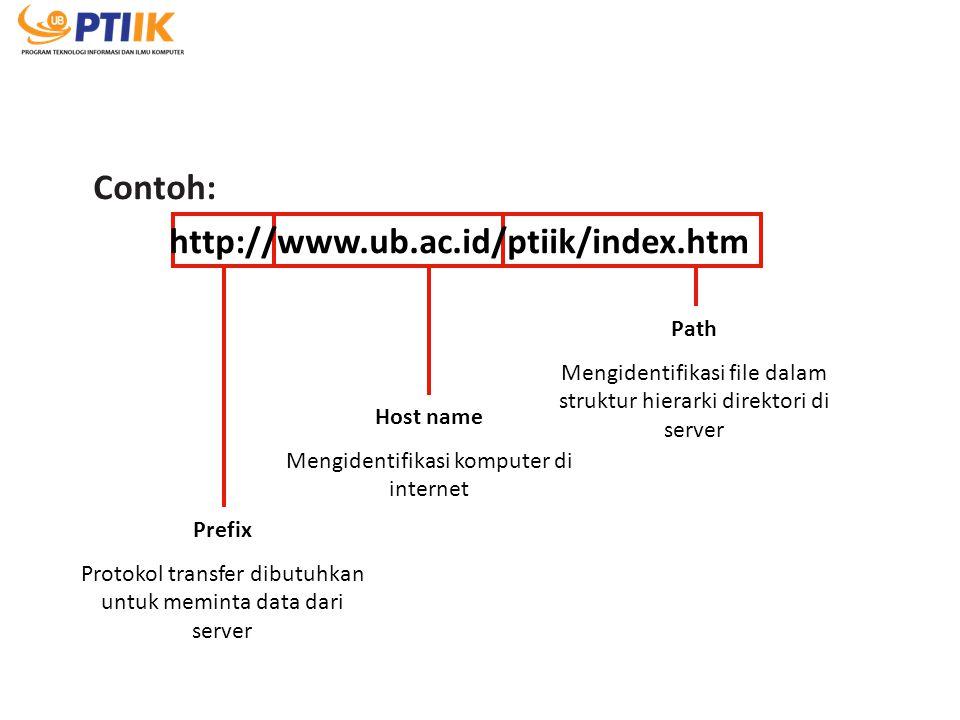 Contoh: http://www.ub.ac.id/ptiik/index.htm Path