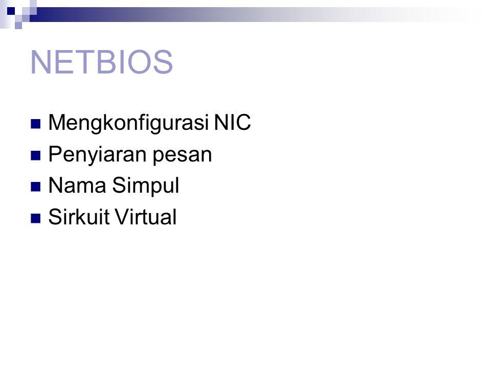 NETBIOS Mengkonfigurasi NIC Penyiaran pesan Nama Simpul