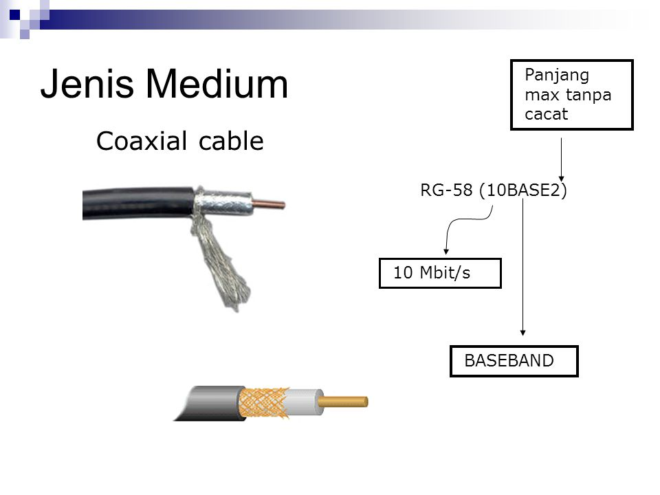 Jenis Medium Coaxial cable Panjang max tanpa cacat RG-58 (10BASE2)