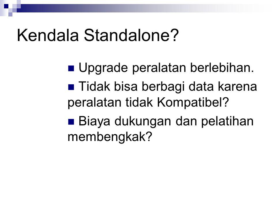 Kendala Standalone Upgrade peralatan berlebihan.