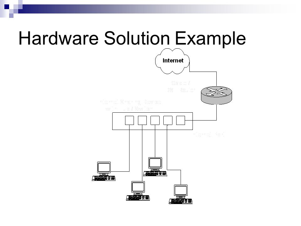 Hardware Solution Example