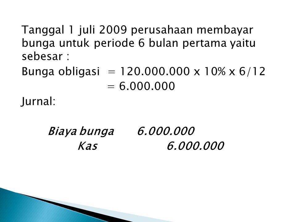 Tanggal 1 juli 2009 perusahaan membayar bunga untuk periode 6 bulan pertama yaitu sebesar : Bunga obligasi = 120.000.000 x 10% x 6/12 = 6.000.000 Jurnal: Biaya bunga 6.000.000 Kas 6.000.000
