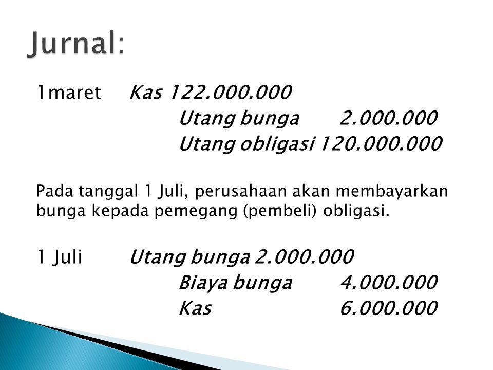 Jurnal: 1maret Kas 122.000.000 Utang bunga 2.000.000