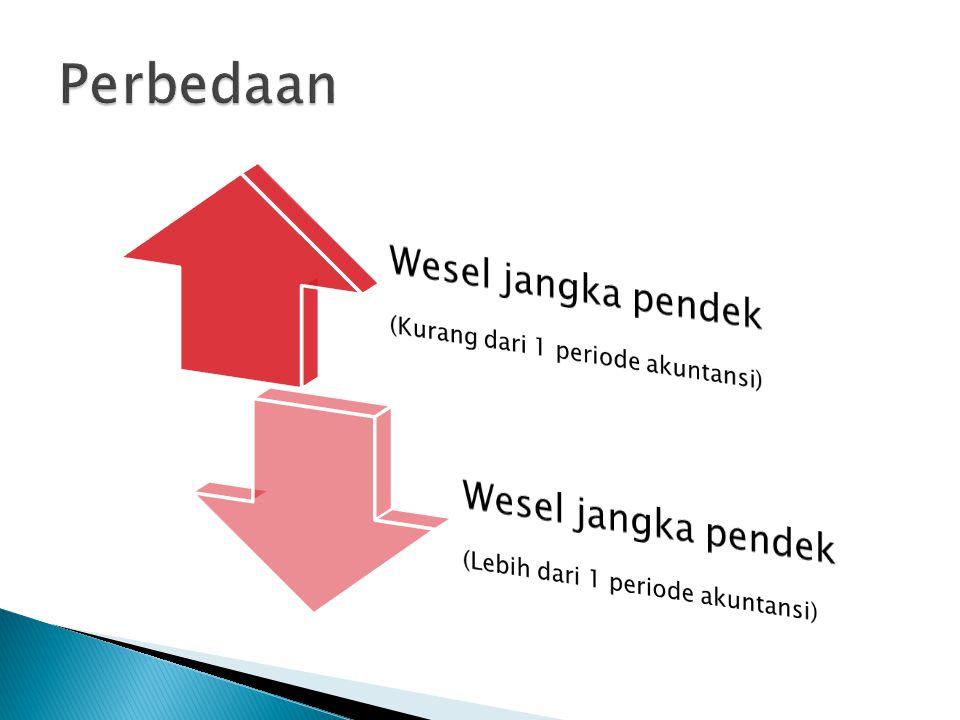 Perbedaan Wesel jangka pendek (Kurang dari 1 periode akuntansi)