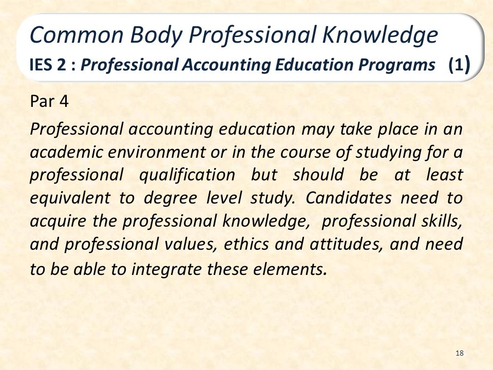 Common Body Professional Knowledge