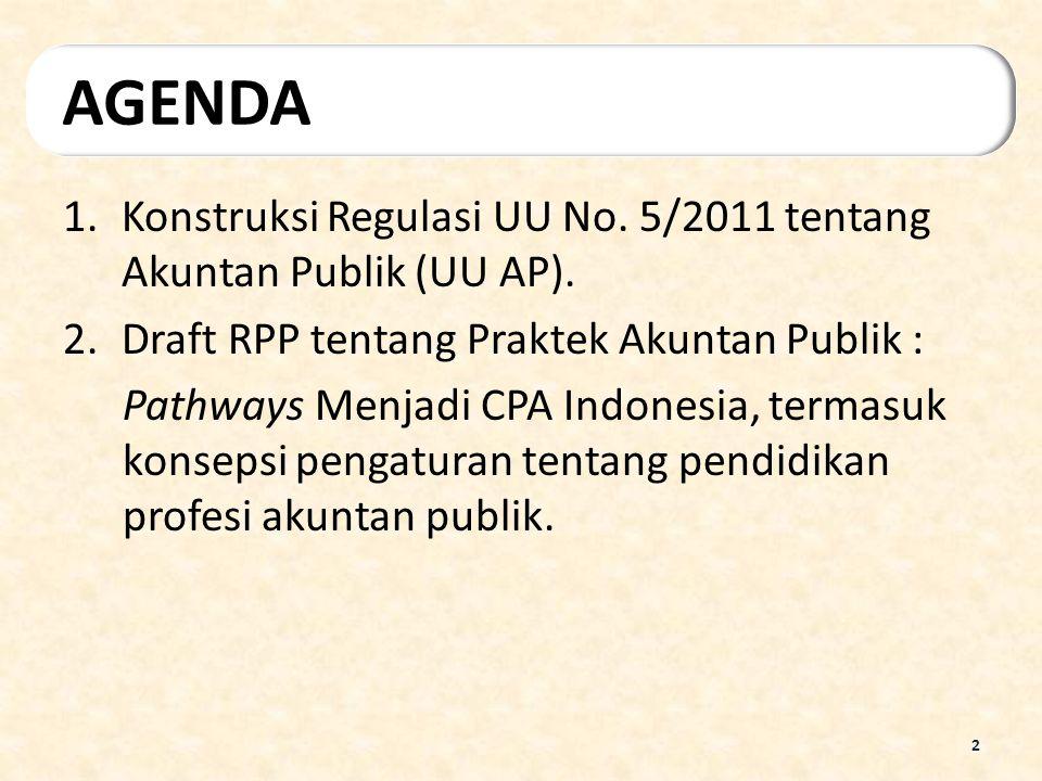 AGENDA Konstruksi Regulasi UU No. 5/2011 tentang Akuntan Publik (UU AP). Draft RPP tentang Praktek Akuntan Publik :