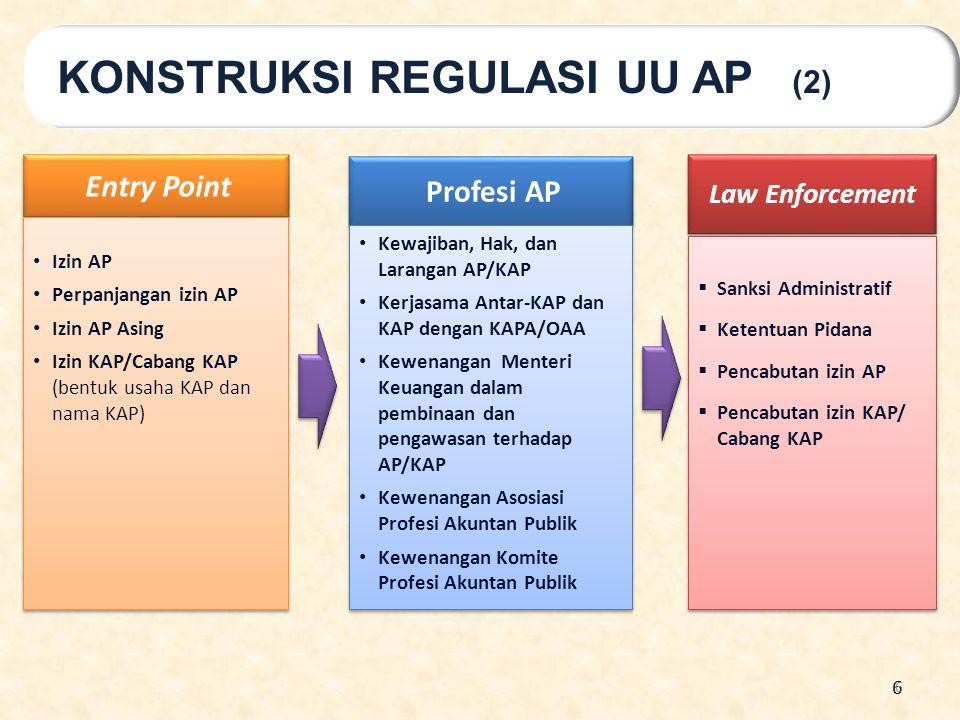 KONSTRUKSI REGULASI UU AP (2)