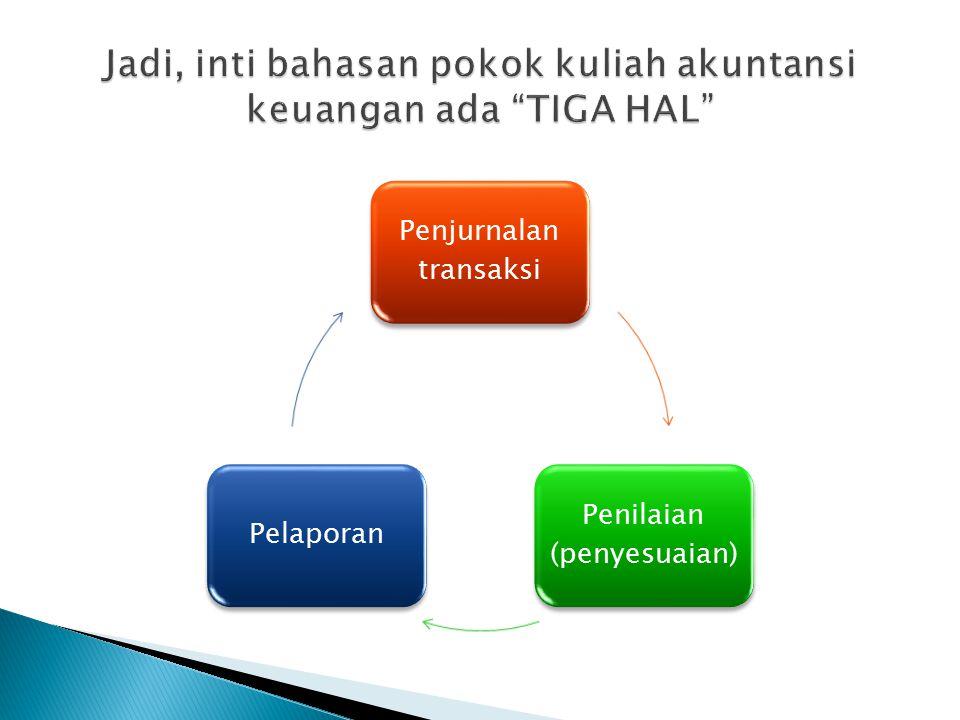 Jadi, inti bahasan pokok kuliah akuntansi keuangan ada TIGA HAL