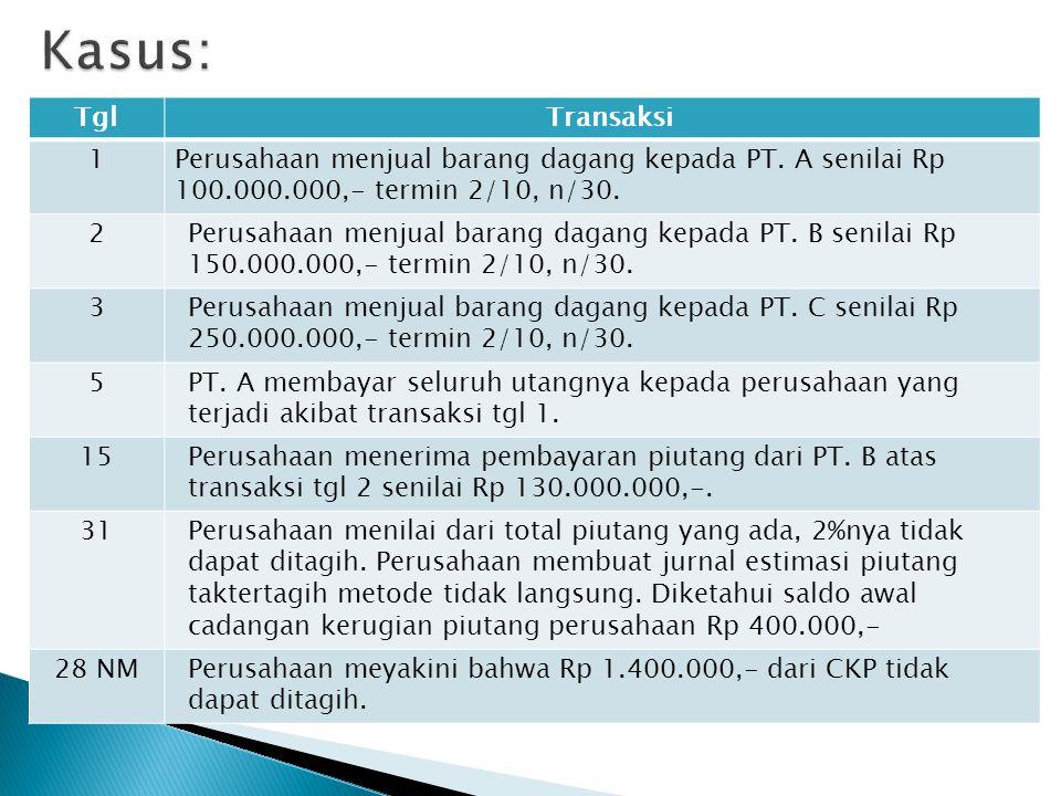 Kasus: Tgl. Transaksi. 1. Perusahaan menjual barang dagang kepada PT. A senilai Rp 100.000.000,- termin 2/10, n/30.