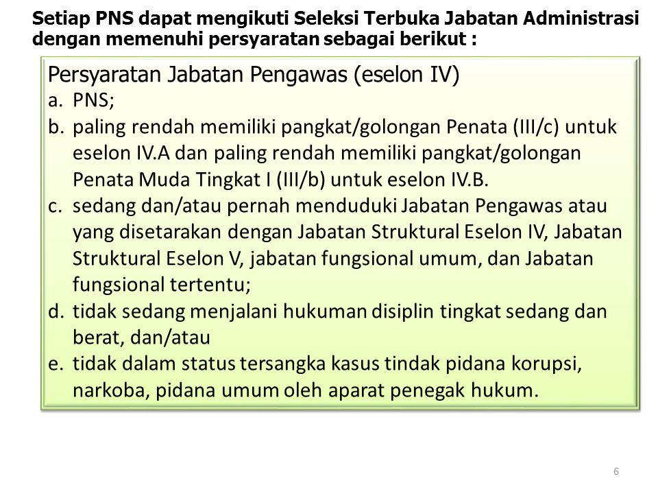 Persyaratan Jabatan Pengawas (eselon IV) PNS;