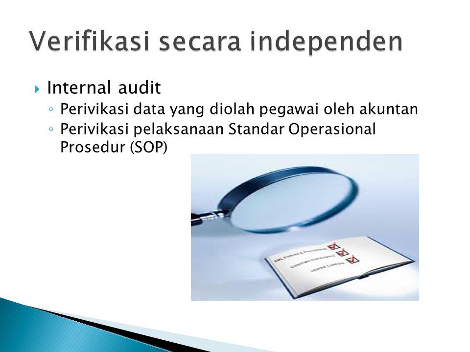 Verifikasi secara independen